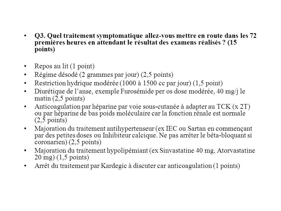 Q3. Quel traitement symptomatique allez-vous mettre en route dans les 72 premières heures en attendant le résultat des examens réalisés ? (15 points)