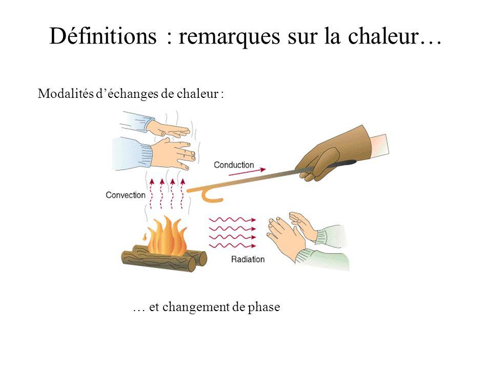 Définitions : remarques sur la chaleur… Modalités déchanges de chaleur : … et changement de phase