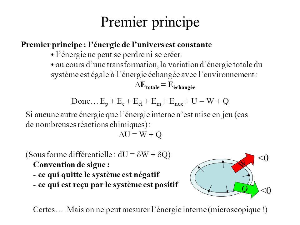 Premier principe : lénergie de lunivers est constante lénergie ne peut se perdre ni se créer. au cours dune transformation, la variation dénergie tota