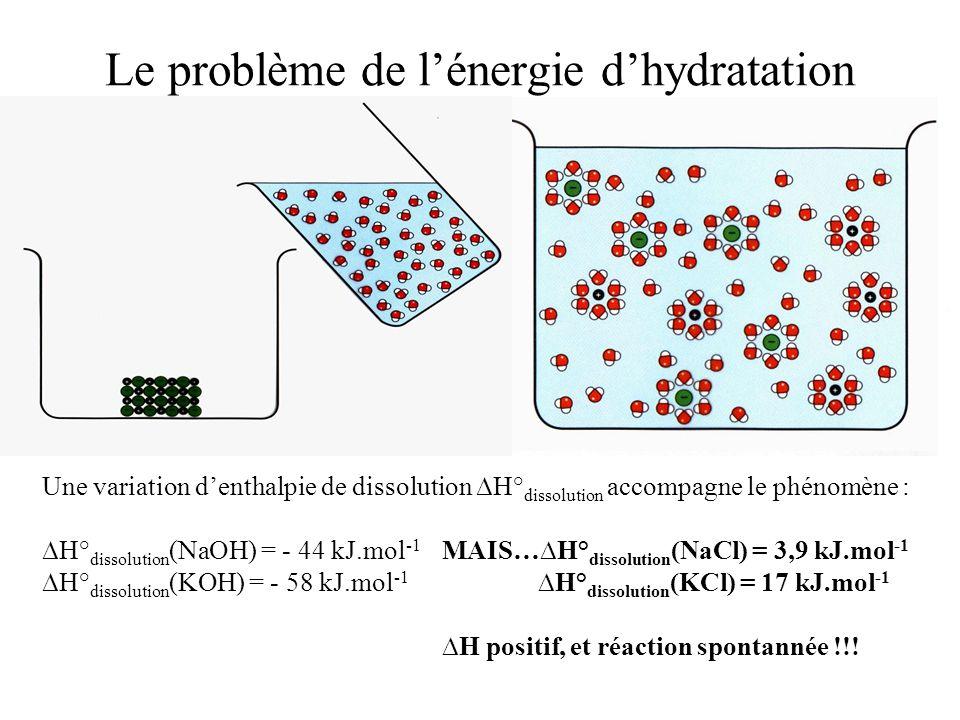 Le problème de lénergie dhydratation Une variation denthalpie de dissolution H° dissolution accompagne le phénomène : H° dissolution (NaOH) = - 44 kJ.