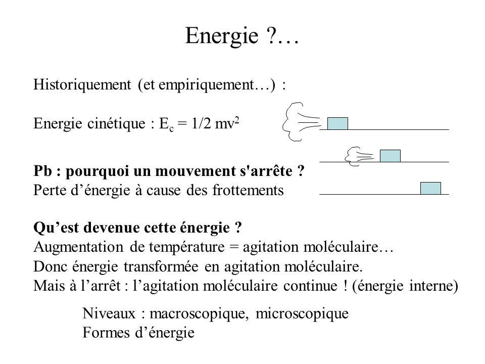 Energie potentielle (champ de gravité) E p = mgh E p = Energie externe, macroscopique On peut transférer cette énergie et en profiter pour effectuer un travail mécanique.