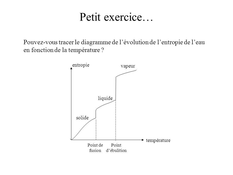 Petit exercice… Pouvez-vous tracer le diagramme de lévolution de lentropie de leau en fonction de la température ? vapeur liquide solide température e