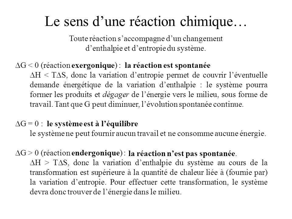 Le sens dune réaction chimique… G < 0 (réaction exergonique) : H < TS, donc la variation dentropie permet de couvrir léventuelle demande énergétique d