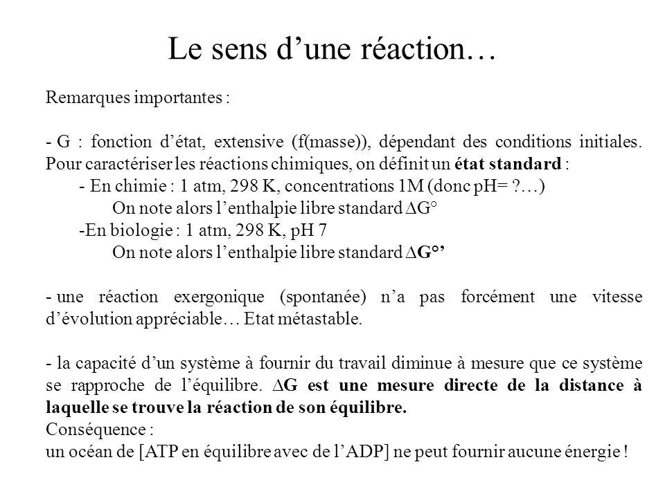 Le sens dune réaction… Remarques importantes : - G : fonction détat, extensive (f(masse)), dépendant des conditions initiales. Pour caractériser les r