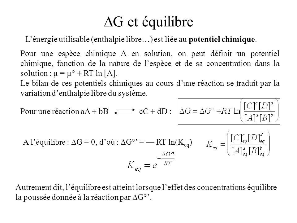 G et équilibre Pour une réaction aA + bB cC + dD : Pour une espèce chimique A en solution, on peut définir un potentiel chimique, fonction de la natur