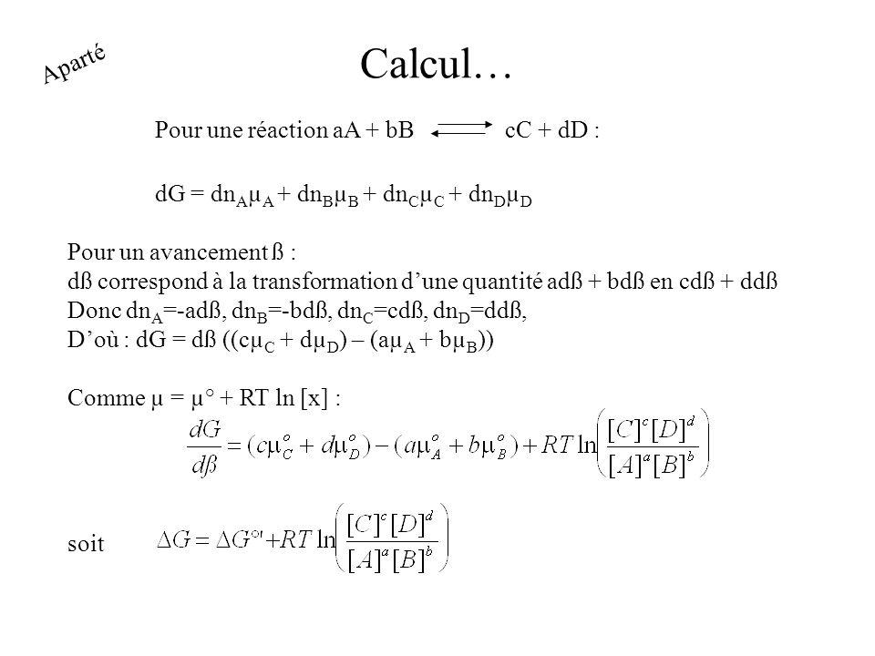Calcul… Pour une réaction aA + bB cC + dD : dG = dn A µ A + dn B µ B + dn C µ C + dn D µ D Pour un avancement ß : dß correspond à la transformation du