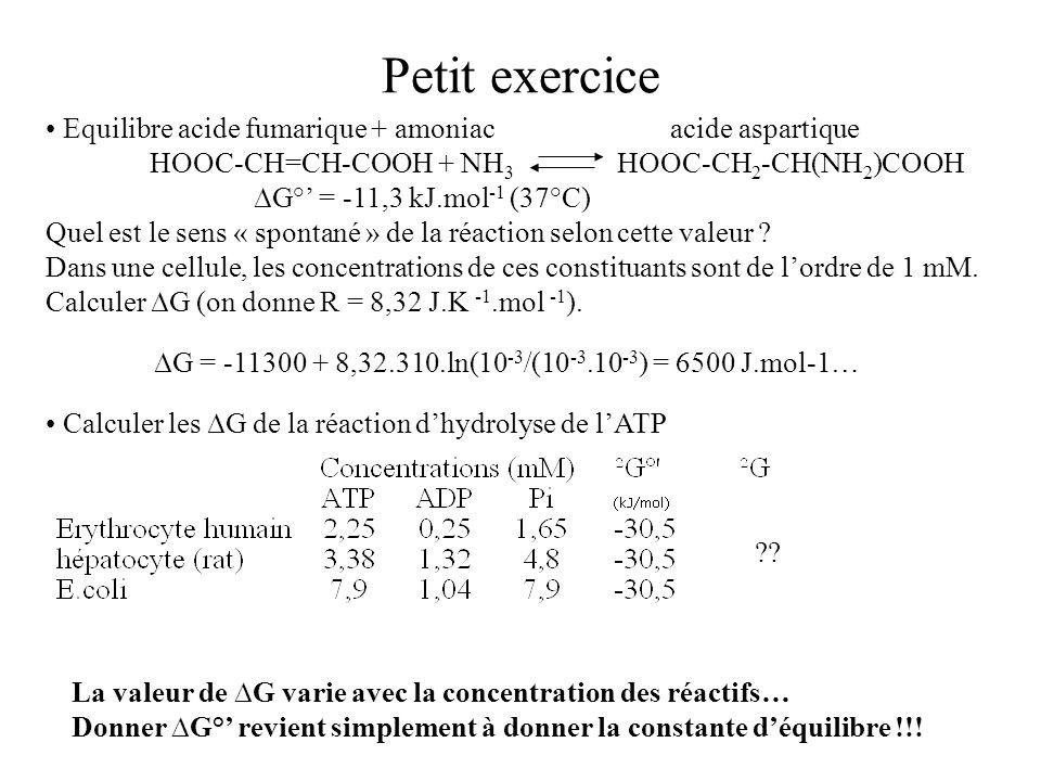 Petit exercice Calculer les G de la réaction dhydrolyse de lATP ?? La valeur de G varie avec la concentration des réactifs… Donner G° revient simpleme