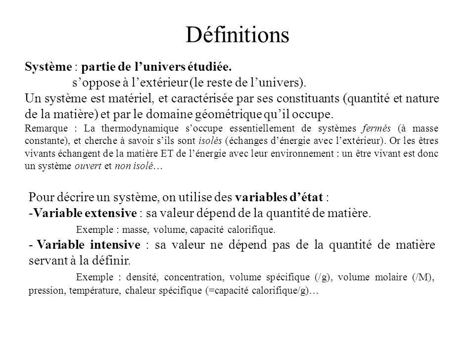 Calcul… Pour une réaction aA + bB cC + dD : dG = dn A µ A + dn B µ B + dn C µ C + dn D µ D Pour un avancement ß : dß correspond à la transformation dune quantité adß + bdß en cdß + ddß Donc dn A =-adß, dn B =-bdß, dn C =cdß, dn D =ddß, Doù : dG = dß ((cµ C + dµ D ) – (aµ A + bµ B )) Comme µ = µ° + RT ln [x] : soit Aparté