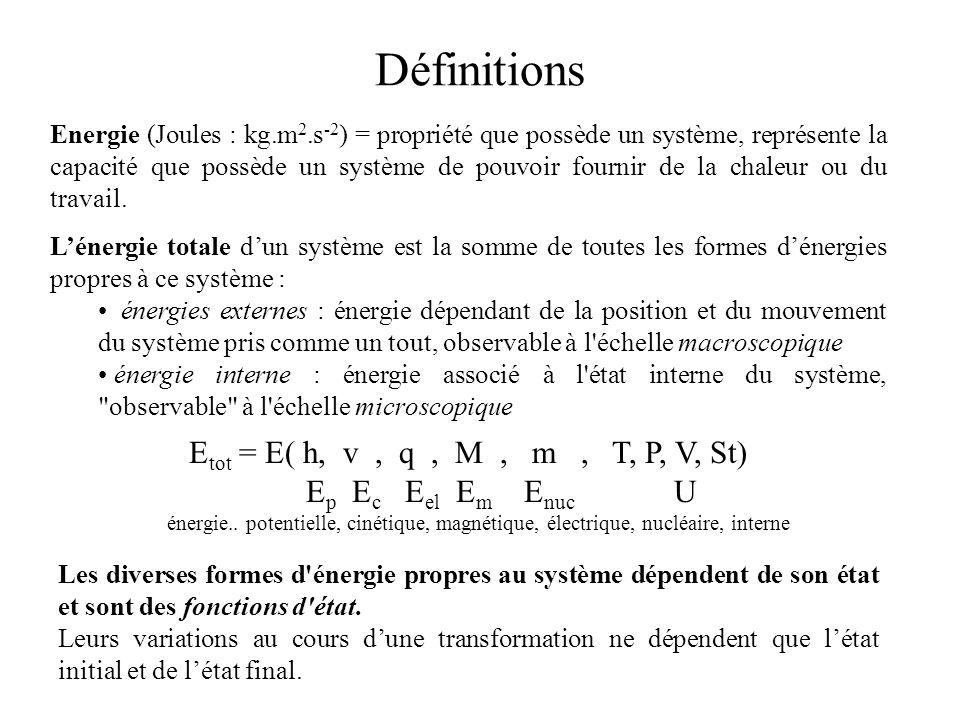 Lénergie totale dun système est la somme de toutes les formes dénergies propres à ce système : énergies externes : énergie dépendant de la position et