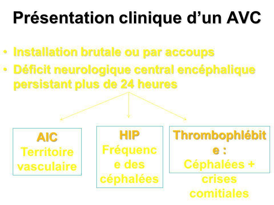 Présentation clinique dun AVC Installation brutale ou par accoupsInstallation brutale ou par accoups Déficit neurologique central encéphalique persist