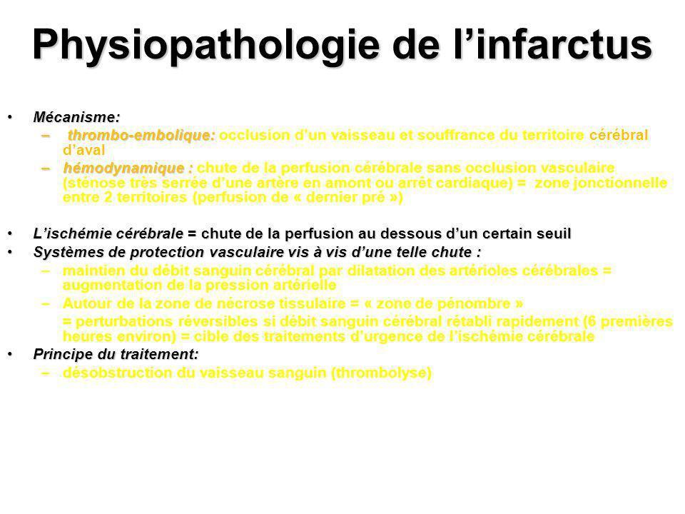 Physiopathologie de linfarctus Mécanisme:Mécanisme: – thrombo-embolique: – thrombo-embolique: occlusion dun vaisseau et souffrance du territoire céréb