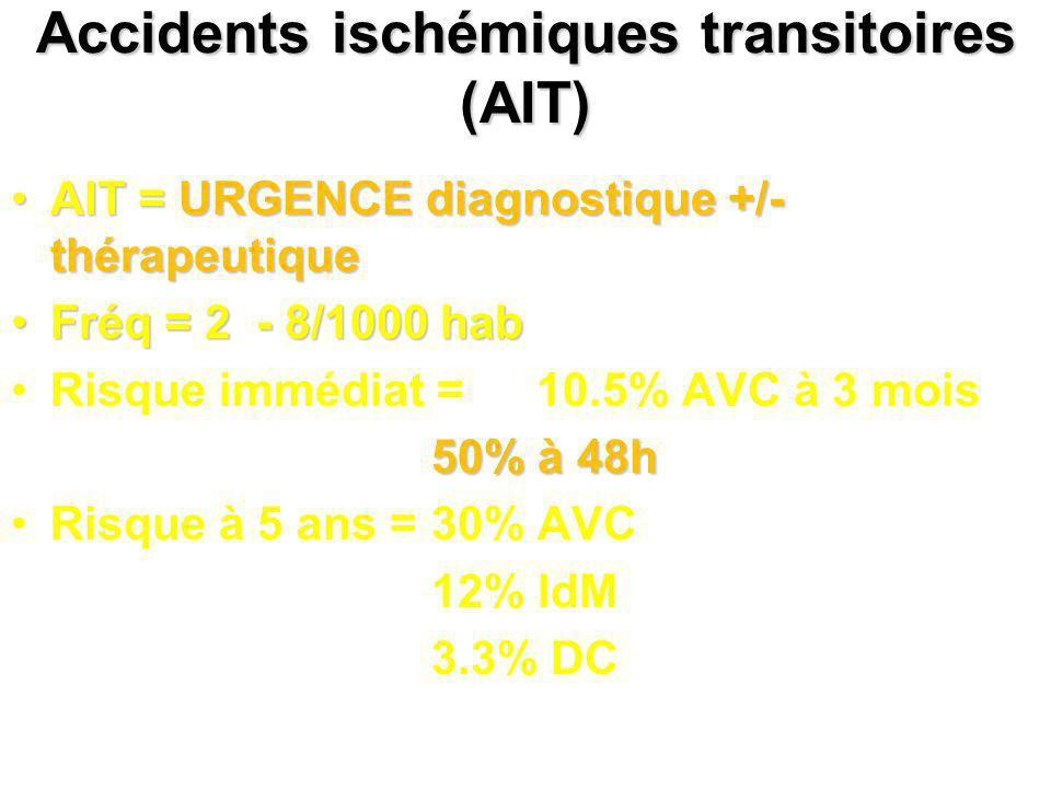 Accidents ischémiques transitoires (AIT) AIT = URGENCE diagnostique +/- thérapeutiqueAIT = URGENCE diagnostique +/- thérapeutique Fréq = 2 - 8/1000 ha