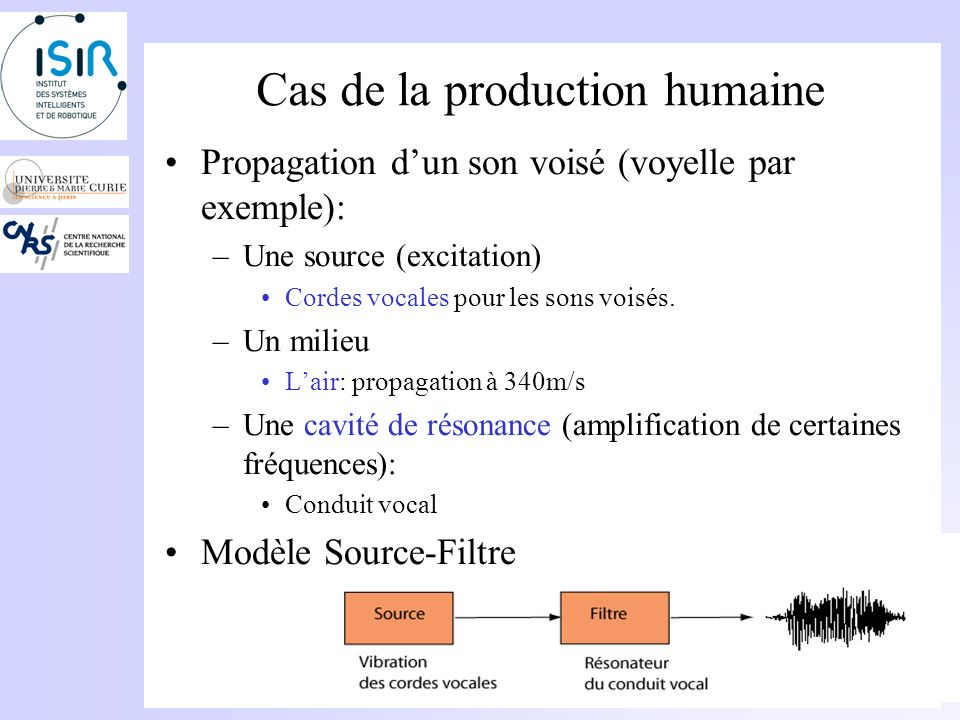 Principe Eléments nécessaires pour lexistence dun son: –Une source qui produit un son (haut-parleur, diapason, …) –Un milieu qui transmet le son (air,
