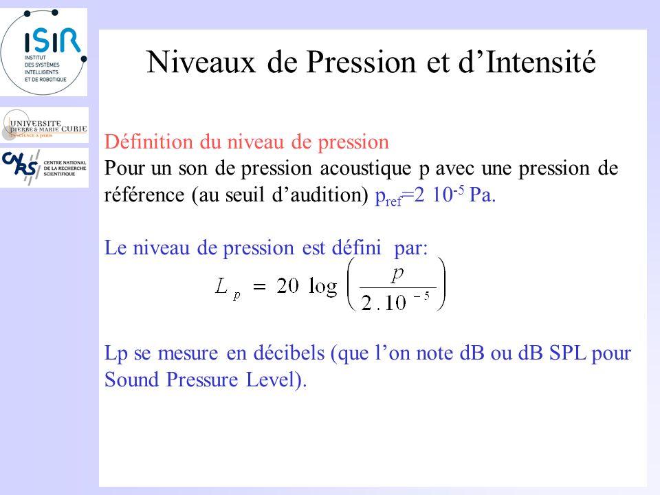 Niveaux de Pression et dIntensité Pour traduire laugmentation logarithmique de la sensation, une unité a été définie: le décibel.