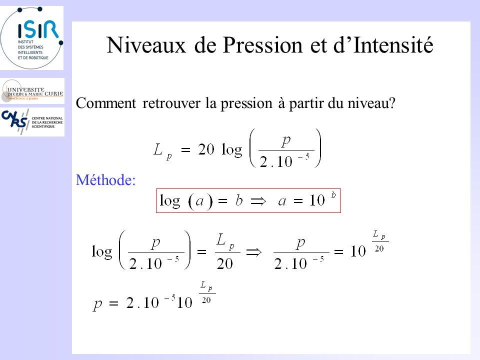 Niveaux de Pression et dIntensité Définition du niveau dintensité: Du fait de la relation entre lintensité et la pression, il est possible de définir des niveaux dintensité.
