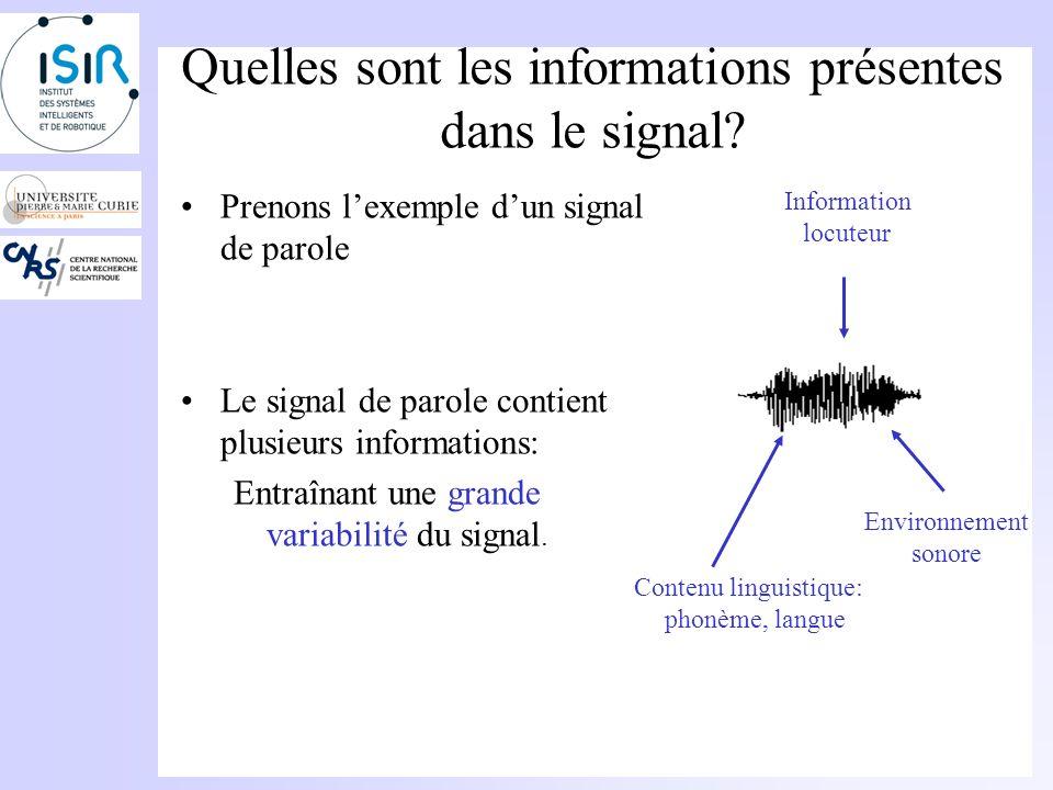 Signal Sonore Lacquisition par un microphone ne donne quune « image » ponctuelle de lévénement sonore. Cette représentation ponctuelle est appelée sig