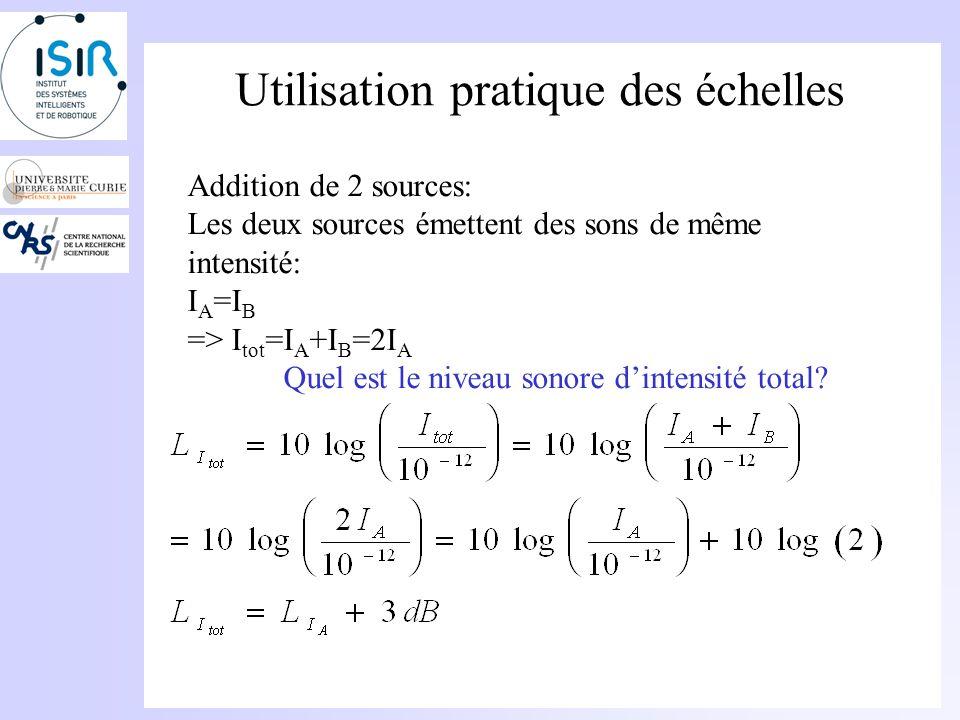 Utilisation pratique des échelles Addition de 2 sources: Les deux sources émettent des sons de même intensité: I A =I B => I tot =I A +I B =2I A Quel est le niveau sonore dintensité total?