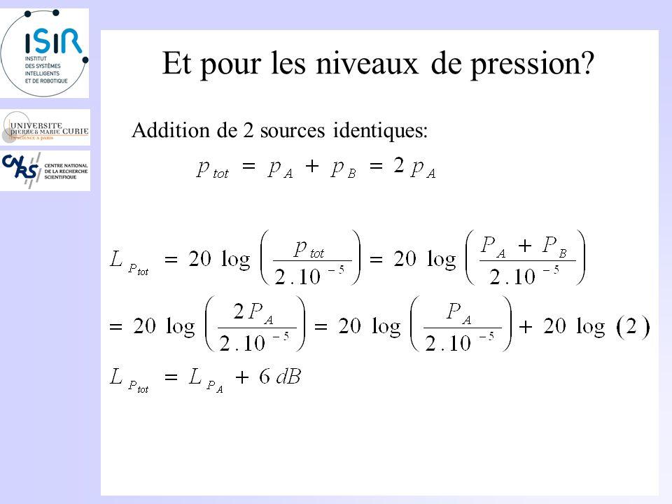 Utilisation pratique des échelles Addition de n sources de même niveau: I tot =I A +I B + … + I n =n I A Le niveau total est donc: