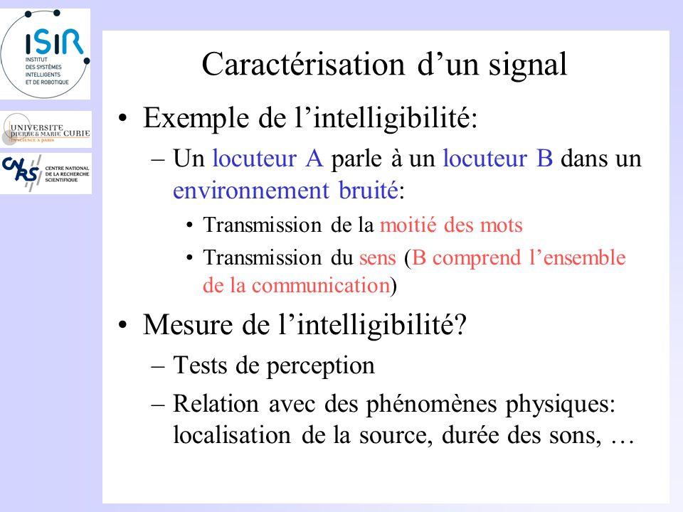 Caractérisation dun signal Critères dappréciation: –Intelligibilité: Capacité à percevoir correctement linformation sonore. –Gêne occasionnée: Son tro