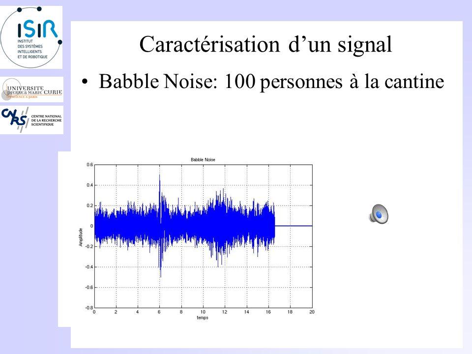 Caractérisation dun signal Exemple de lintelligibilité: –Un locuteur A parle à un locuteur B dans un environnement bruité: Transmission de la moitié des mots Transmission du sens (B comprend lensemble de la communication) Mesure de lintelligibilité.