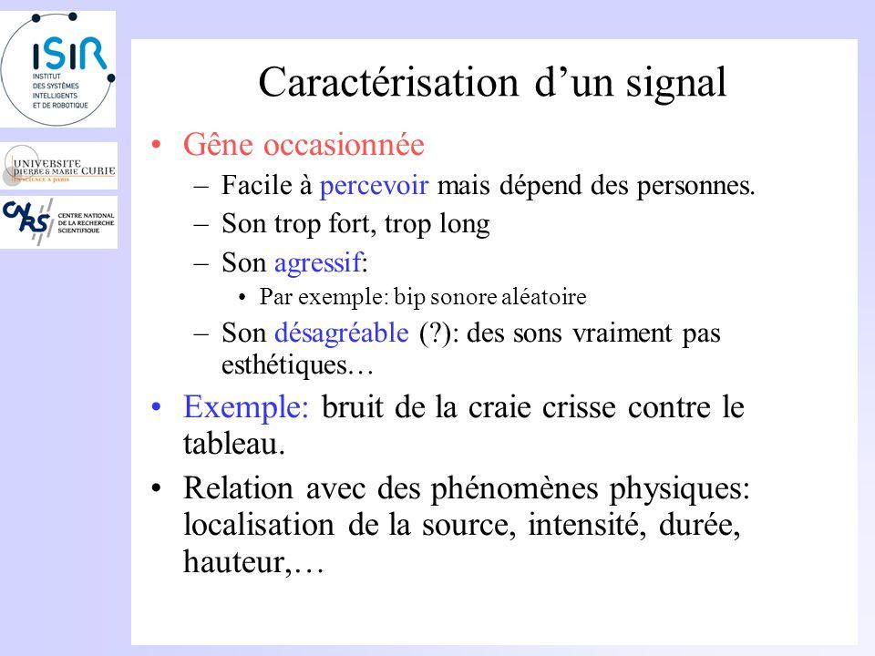 Caractérisation dun signal On a toujours tendance à essayer de se faire comprendre….