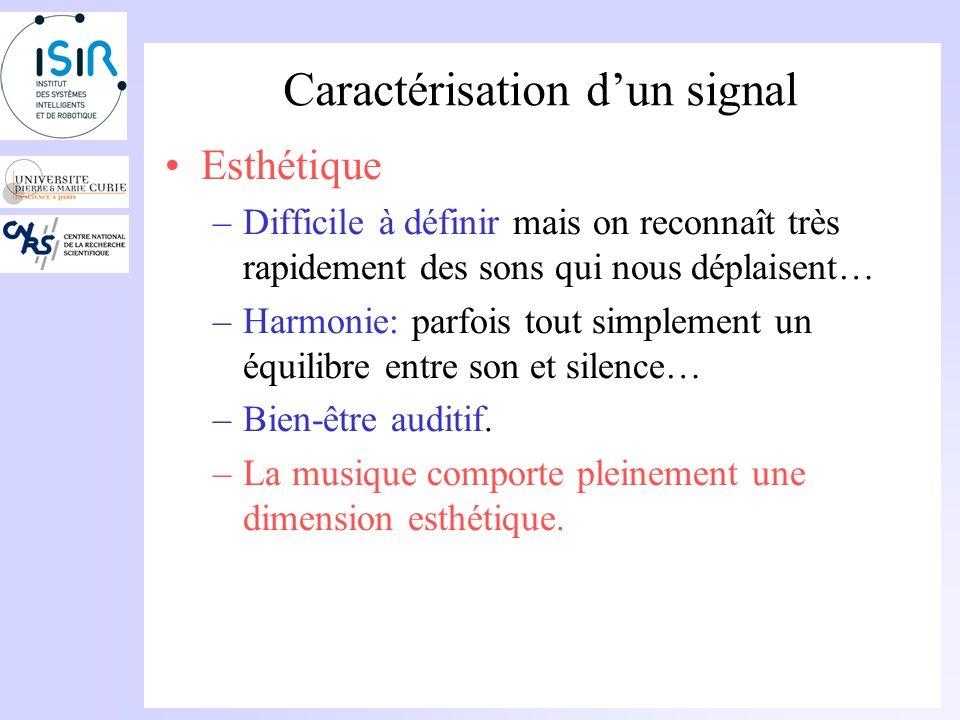 Caractérisation dun signal Gêne occasionnée –Facile à percevoir mais dépend des personnes. –Son trop fort, trop long –Son agressif: Par exemple: bip s