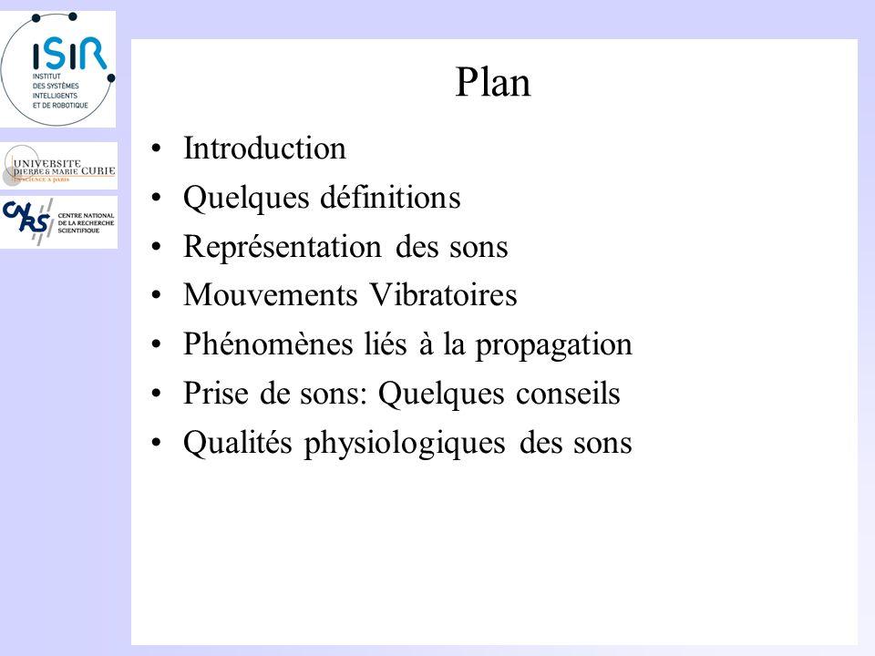 COURS de PHYSIQUE Mohamed Chetouani mohamed.chetouani@upmc.fr Institut Systèmes Intelligents et Robotique (ISIR) Université Pierre et Marie Curie-Pari