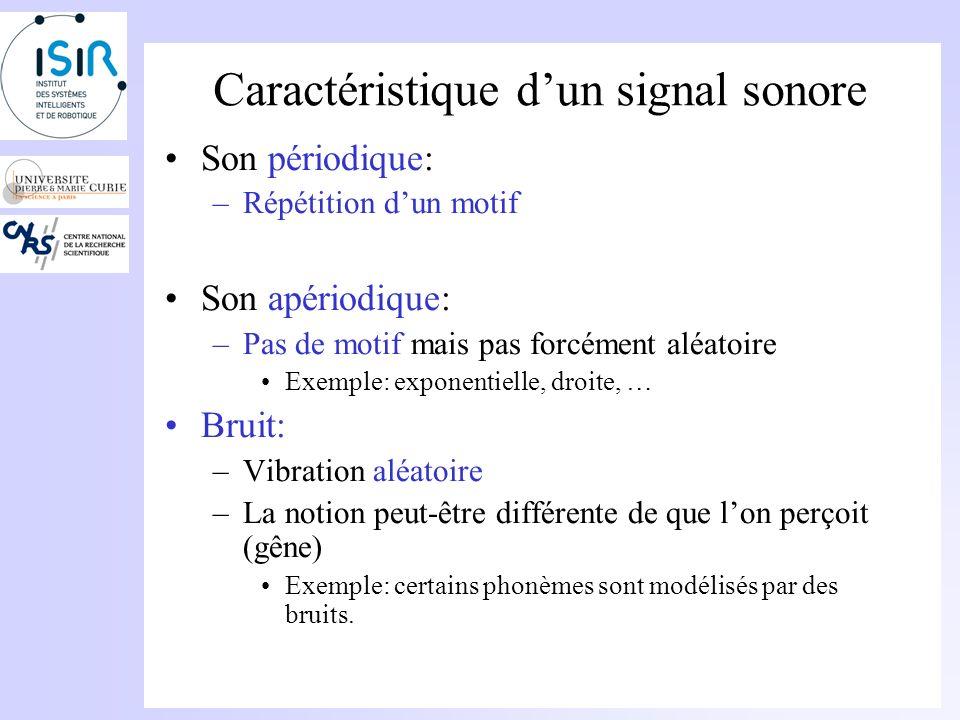 Caractérisation dun signal Objectifs du cours: –Comprendre la relation entre les phénomènes physiques et ce que nous percevons, qualifions, produisons, … Besoins: –Représentation du signal sonore –Principales caractéristiques auditives dun signal –Propagation dun signal sonore –Qualités physiologiques des sons (psycho- acoustique)