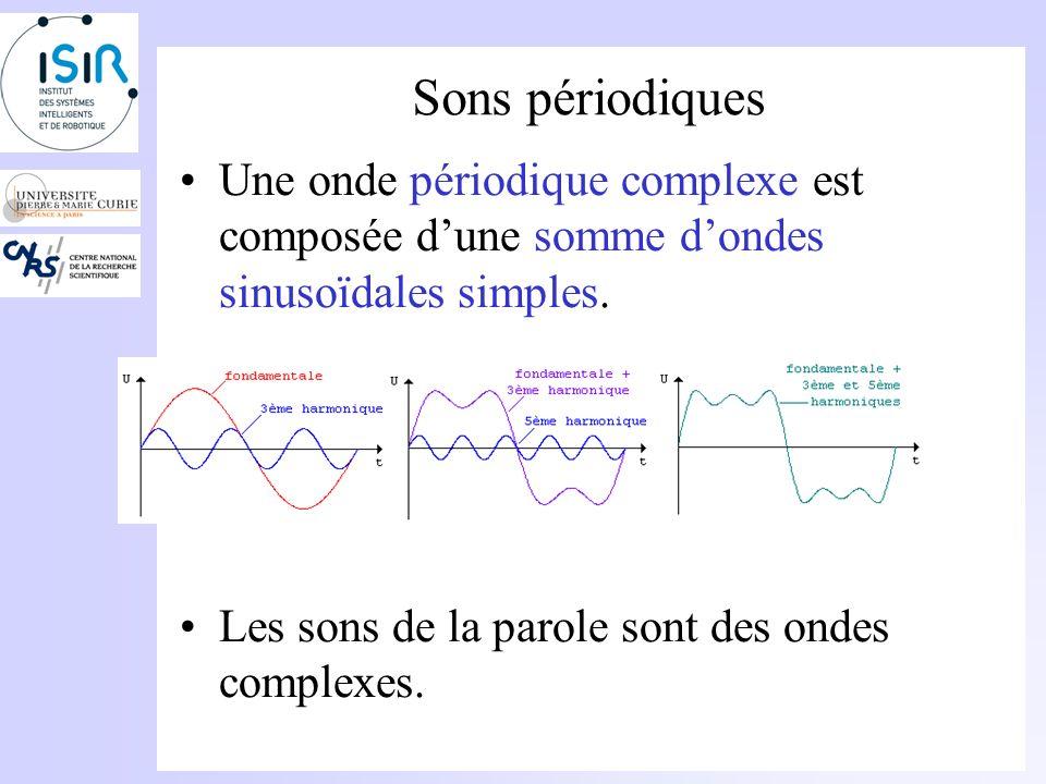Sons périodiques Un son périodique peut-être simple ou complexe: –Un son périodique simple est composé dune seule sinusoïde –Relation avec londe périodique simple: Une seule onde sinusoïdale Exemple: Le diapason