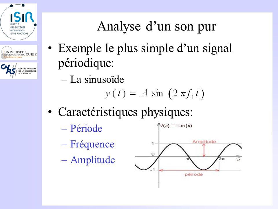 Sons périodiques Une onde périodique complexe est composée dune somme dondes sinusoïdales simples.