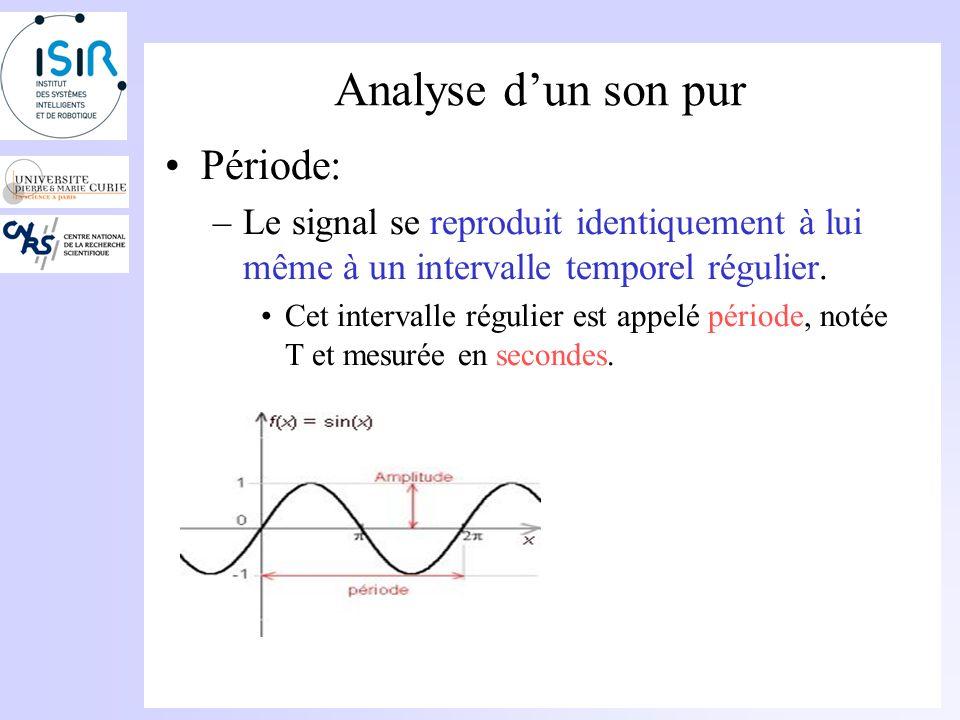 Analyse dun son pur Exemple le plus simple dun signal périodique: –La sinusoïde Caractéristiques physiques: –Période –Fréquence –Amplitude