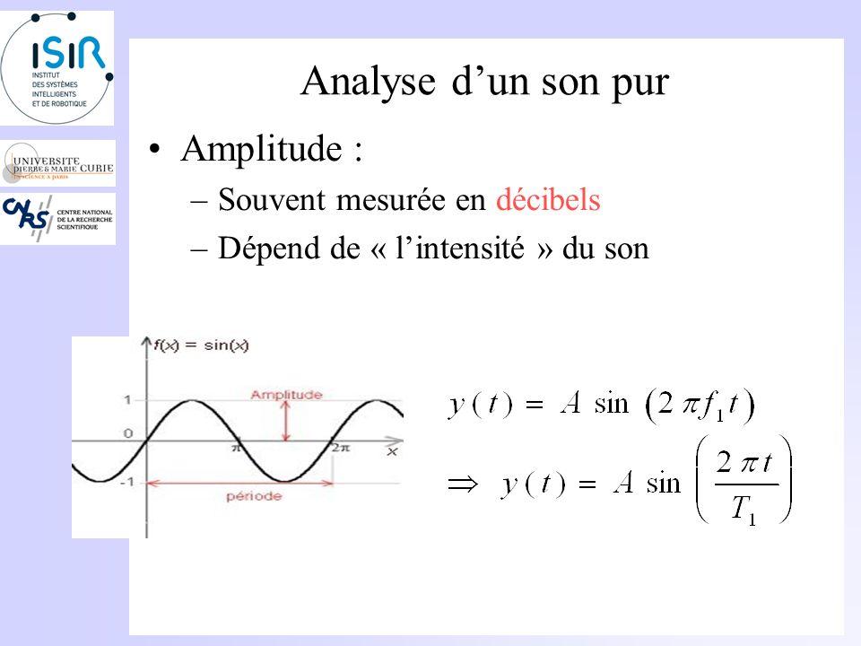 Analyse dun son pur Fréquence: –La fréquence dun signal représente le nombre doscillations par seconde. –Lunité de la fréquence est le Hertz –Cest lin