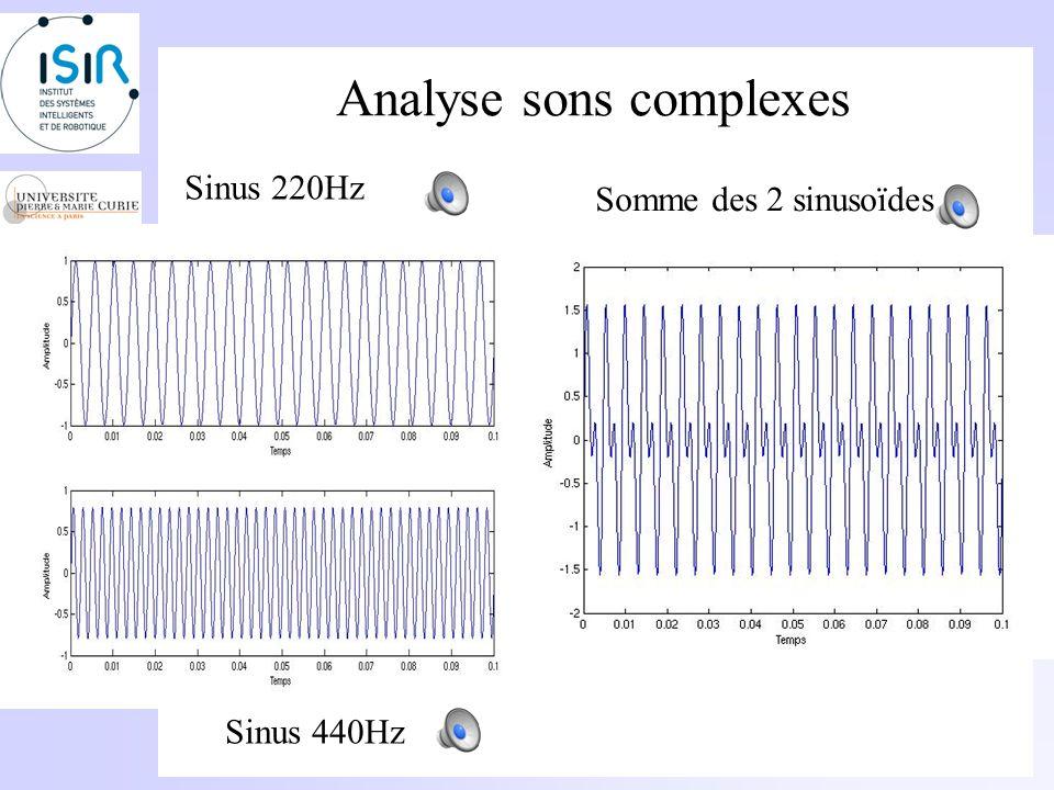 Analyse sons complexes Superposition: –Signaux avec f1=220Hz et f2=440Hz