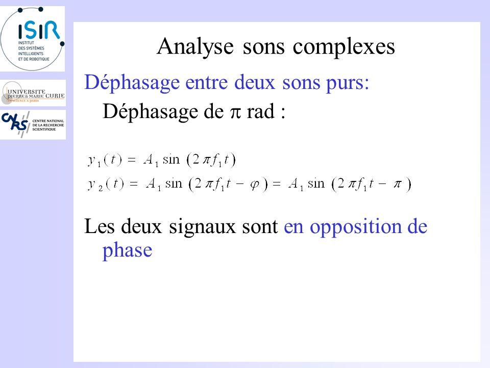 Analyse sons complexes Déphasage entre deux sons purs: Déphasage de 0 rad ( =0 rad) : Les deux signaux sont superposés (pas de décalage)