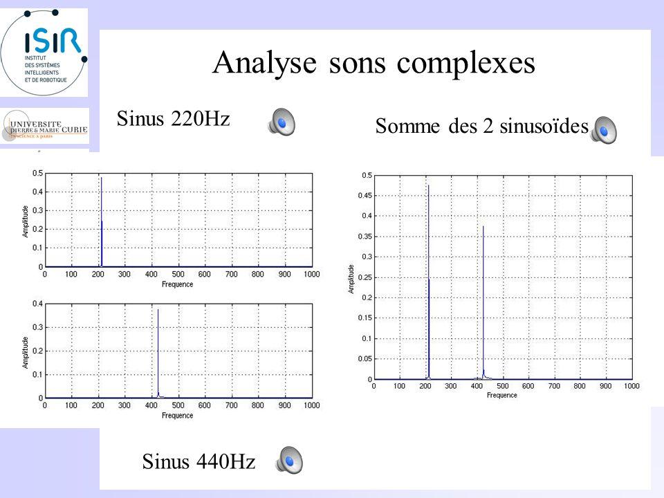 Analyse sons complexes Superposition de deux sons purs: Fréquence différente