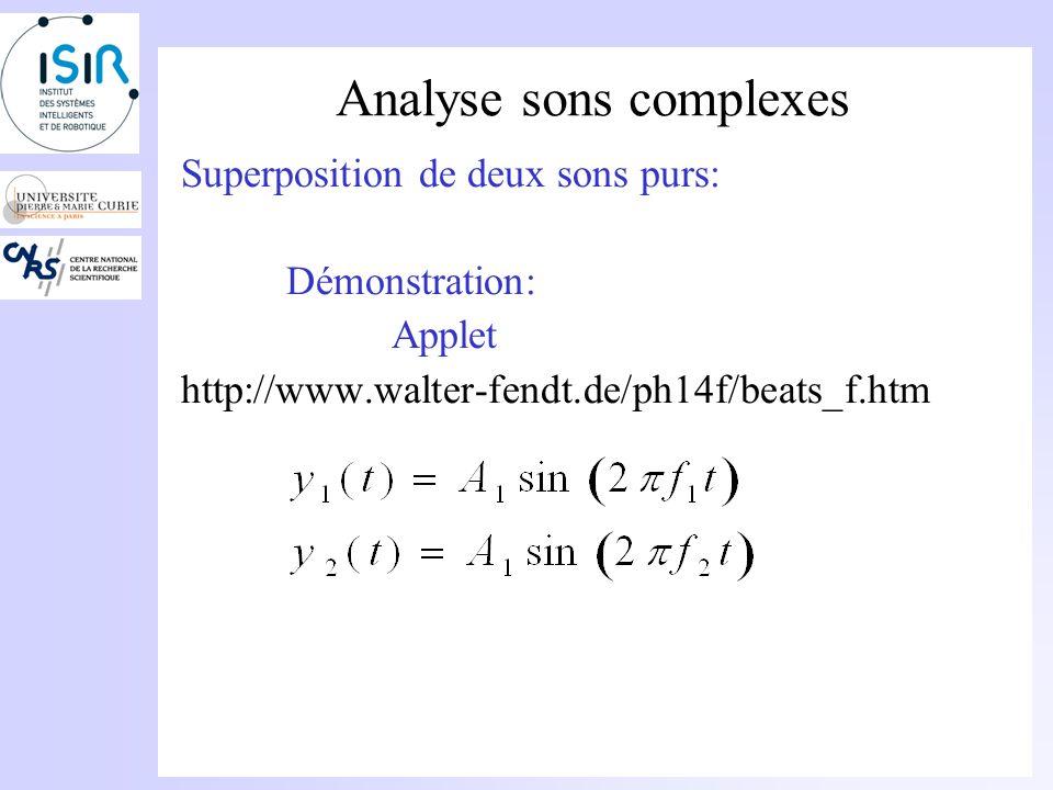 Analyse sons complexes Superposition de deux sons purs: Que se passe-t-il si les fréquences sont proches?