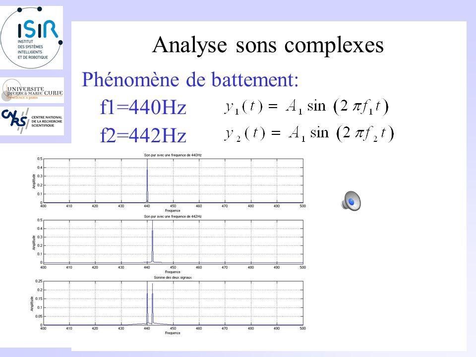 Analyse sons complexes Superposition de deux sons purs: Si on effectue la somme de 2 sons purs de fréquence très voisines qui débutent en phase, il se produit à la fin de la période un petit décalage.