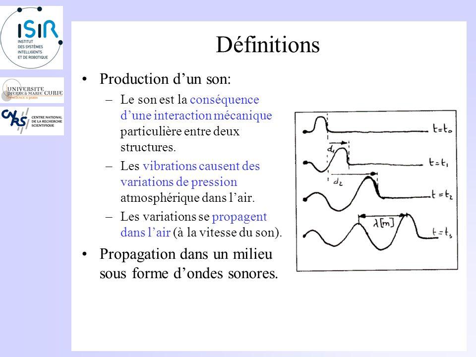 Définitions Définition dun son : –Tout événement perçu par nos oreilles (?). –Le son est la vibration mécanique dun support gazeux, liquide ou solide.