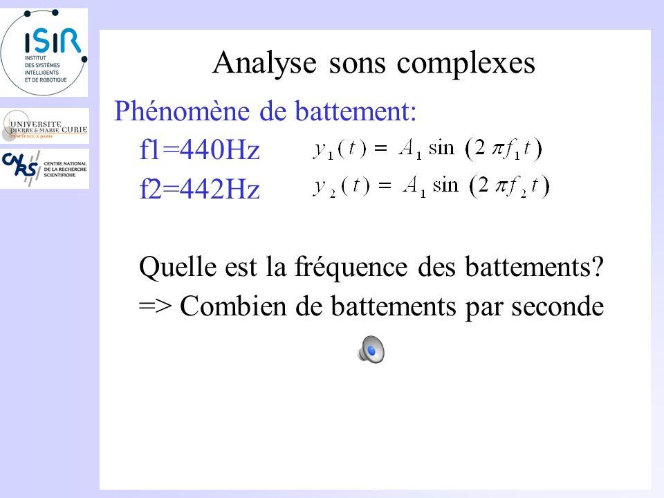 Analyse sons complexes Phénomène de battement: f1=440Hz f2=442Hz