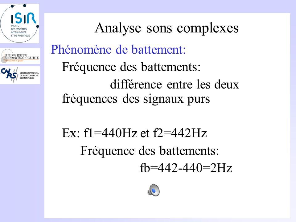 Analyse sons complexes Phénomène de battement: f1=440Hz f2=442Hz Quelle est la fréquence des battements? => Combien de battements par seconde