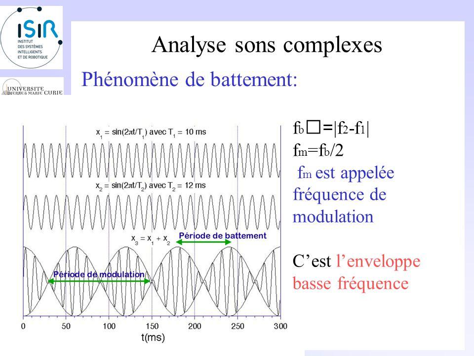 Analyse sons complexes Modélisation mathématique: Somme de deux sinus: La résultante est la multiplication de deux signaux: Sinus de fréquence (f 1 +f 2 )/2 –Fréquence moyenne: (440+442)/2 = 441Hz Cosinus de fréquence (f 2 -f 1 )/2 –Demi-différence des fréquences: (442-440)/2=1Hz