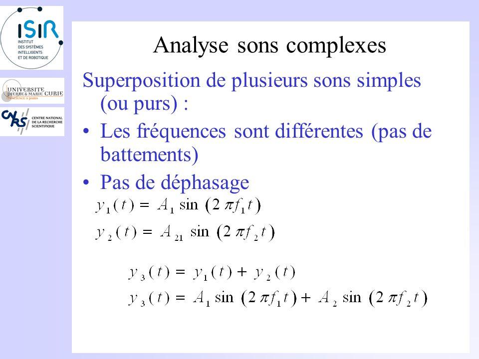Analyse sons complexes Phénomène de battement: f b = |f 2 -f 1 | f m =f b /2 f m est appelée fréquence de modulation Cest lenveloppe basse fréquence
