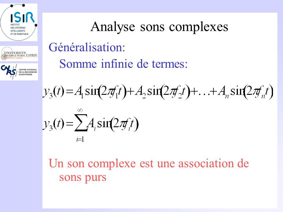 Analyse sons complexes Superposition de plusieurs sons simples (ou purs) : Les fréquences sont différentes (pas de battements) Pas de déphasage