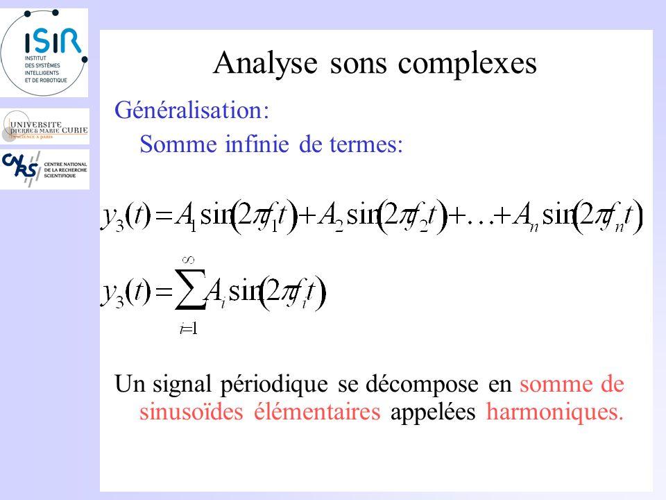 Analyse sons complexes Généralisation: Somme infinie de termes: Un son complexe est une association de sons purs