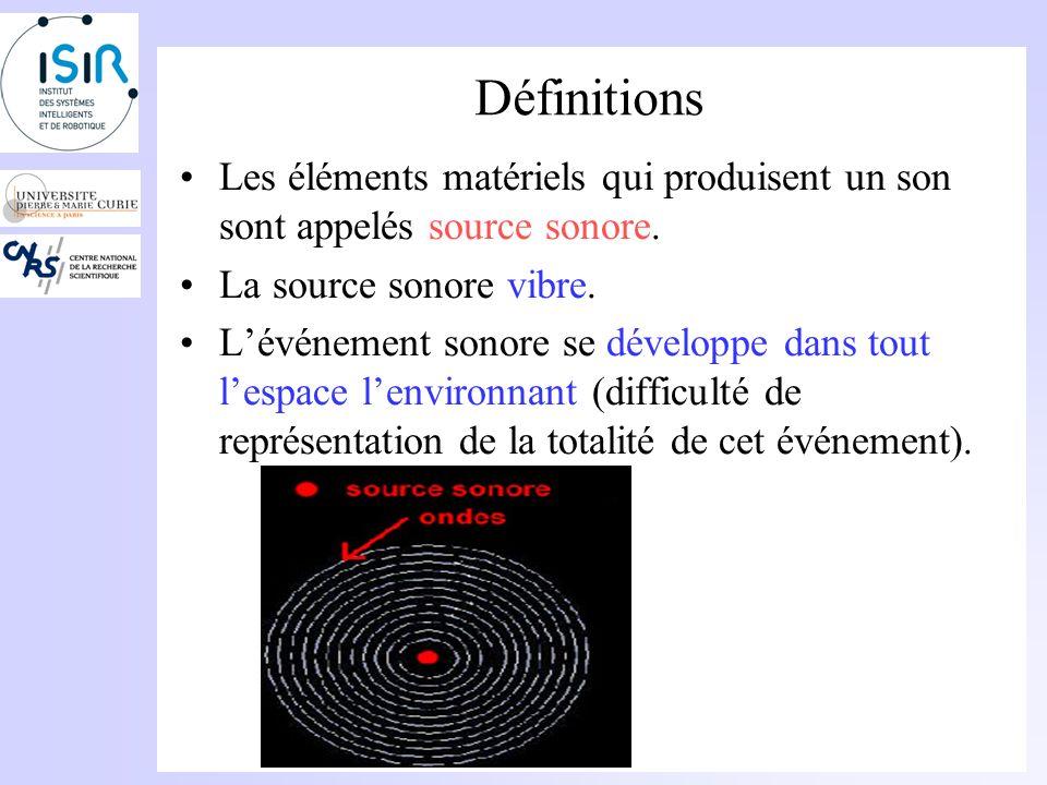 Définitions Production dun son: –Le son est la conséquence dune interaction mécanique particulière entre deux structures. –Les vibrations causent des