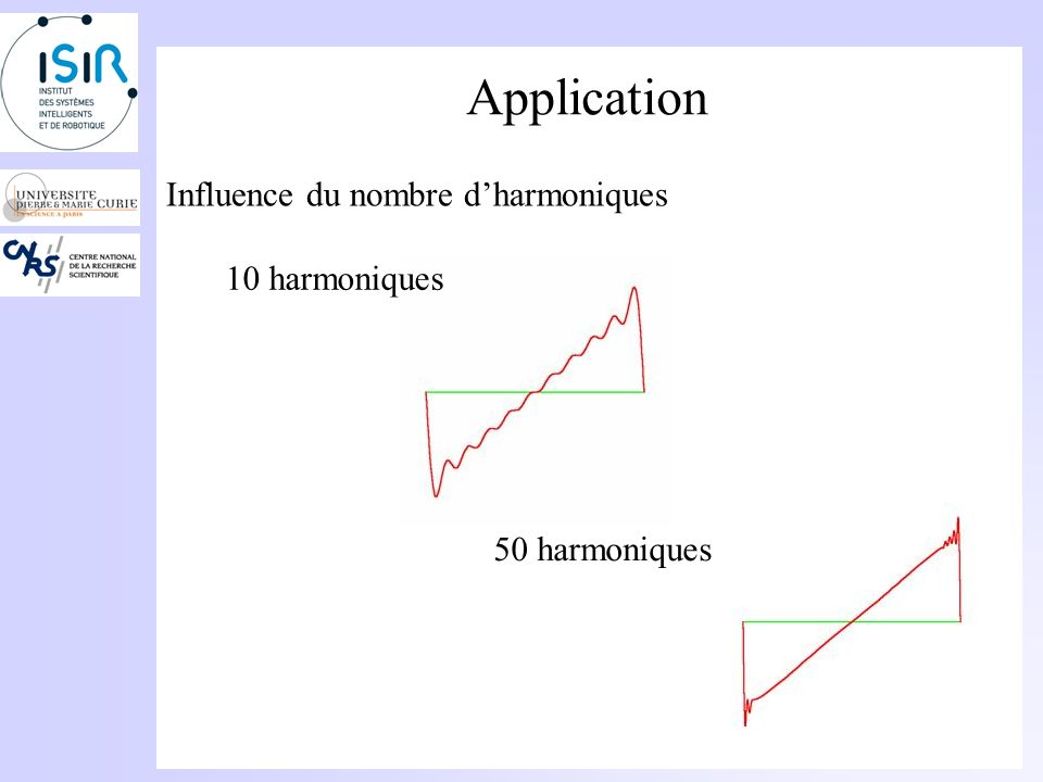 Application Influence du nombre dharmoniques 2 harmoniques 5 harmoniques