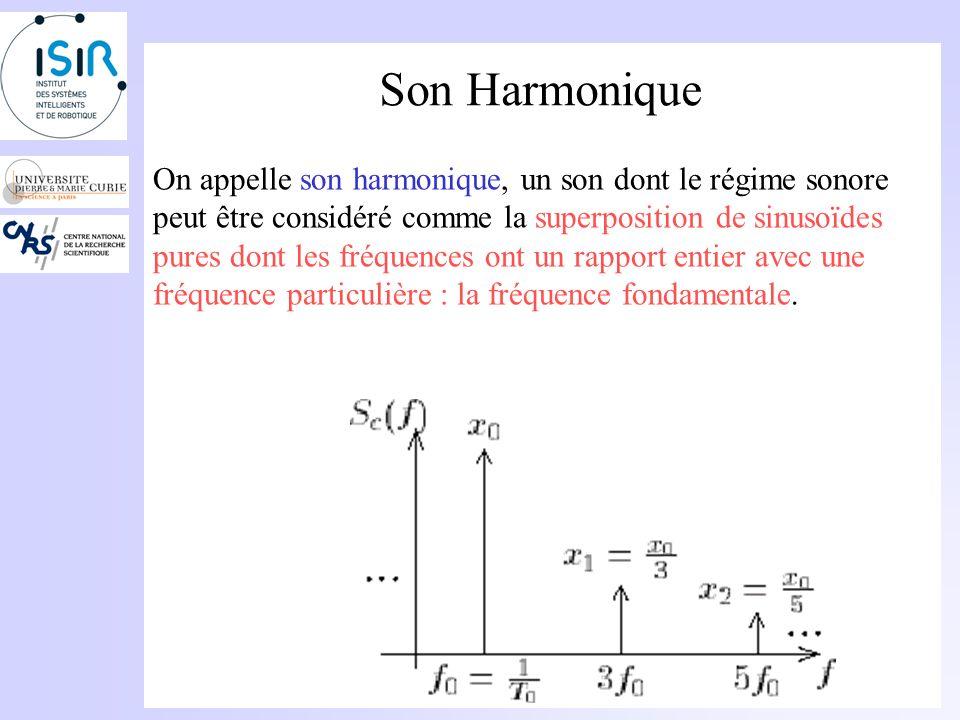 Les sons composés Selon la composition des sons, on distingue: Les sons harmoniques: relation entre les harmoniques et la fréquence fondamentale. Les