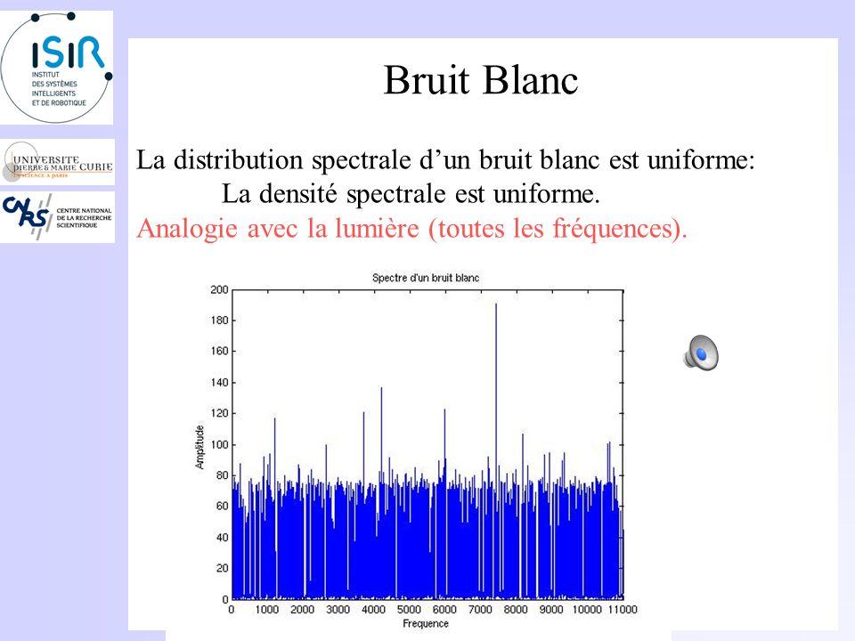Bruit La distribution spectrale dun bruit ne révèle pas de structure harmonique. La distribution spectrale est continue dans une bande plus ou moins l
