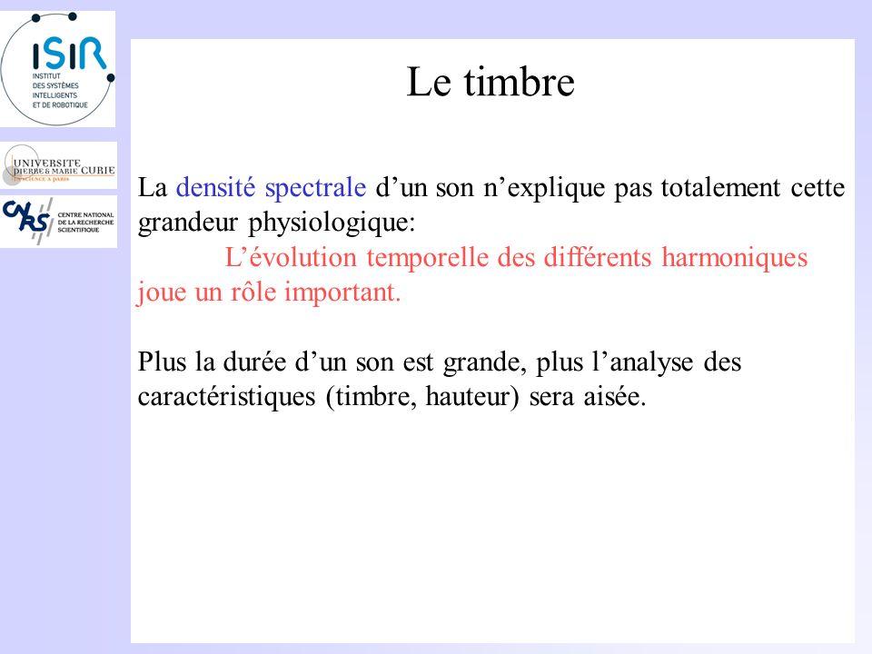 Le timbre Exemple: LA 440 dun violon LA 440 dune flûte Flûte Violon