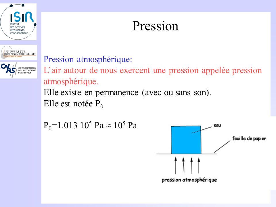 Pression Définition La pression P qui sexerce sur la surface S est définie comme le rapport entre le force F et la valeur de la surface: P=F/S La pression est mesurée en pascals (Pa).